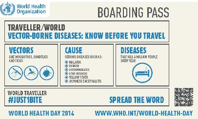world-health-day-2014