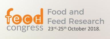 Food Congres